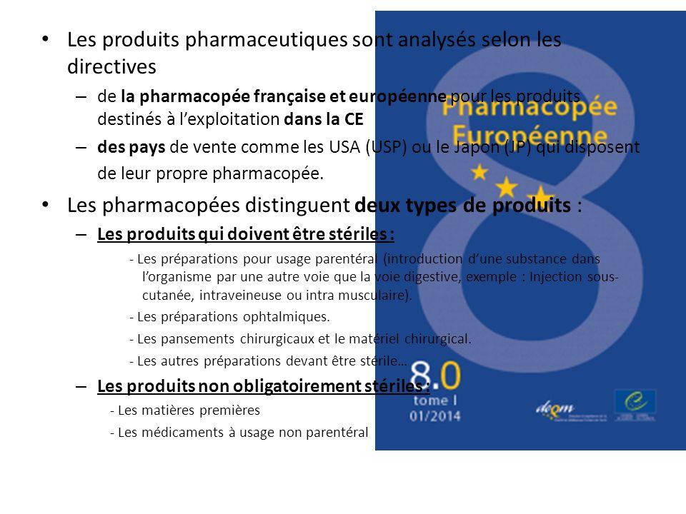 Les produits pharmaceutiques sont analysés selon les directives