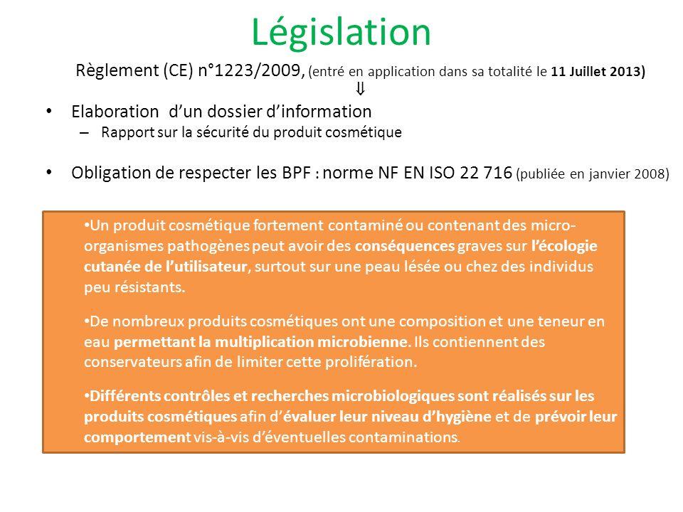 Législation Règlement (CE) n°1223/2009, (entré en application dans sa totalité le 11 Juillet 2013) 
