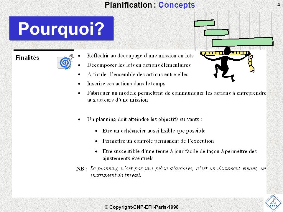 Planification : Concepts