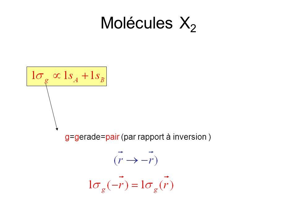 Molécules X2 g=gerade=pair (par rapport à inversion )