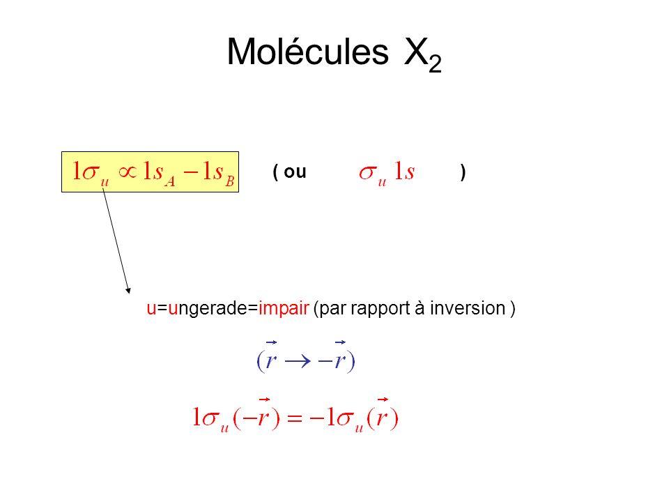 Molécules X2 ( ou ) u=ungerade=impair (par rapport à inversion )