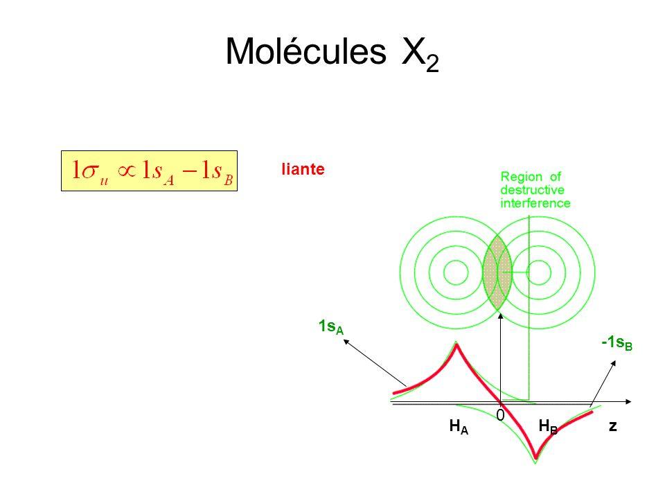 Molécules X2 liante 1sA -1sB HA HB z
