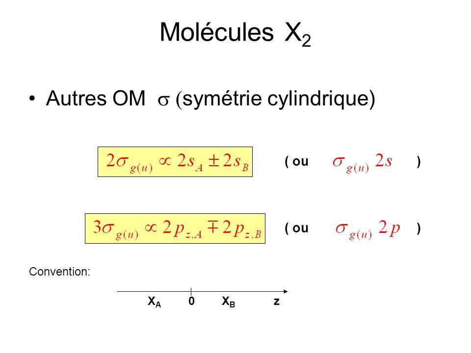 Molécules X2 Autres OM s (symétrie cylindrique) ( ou ) ( ou )