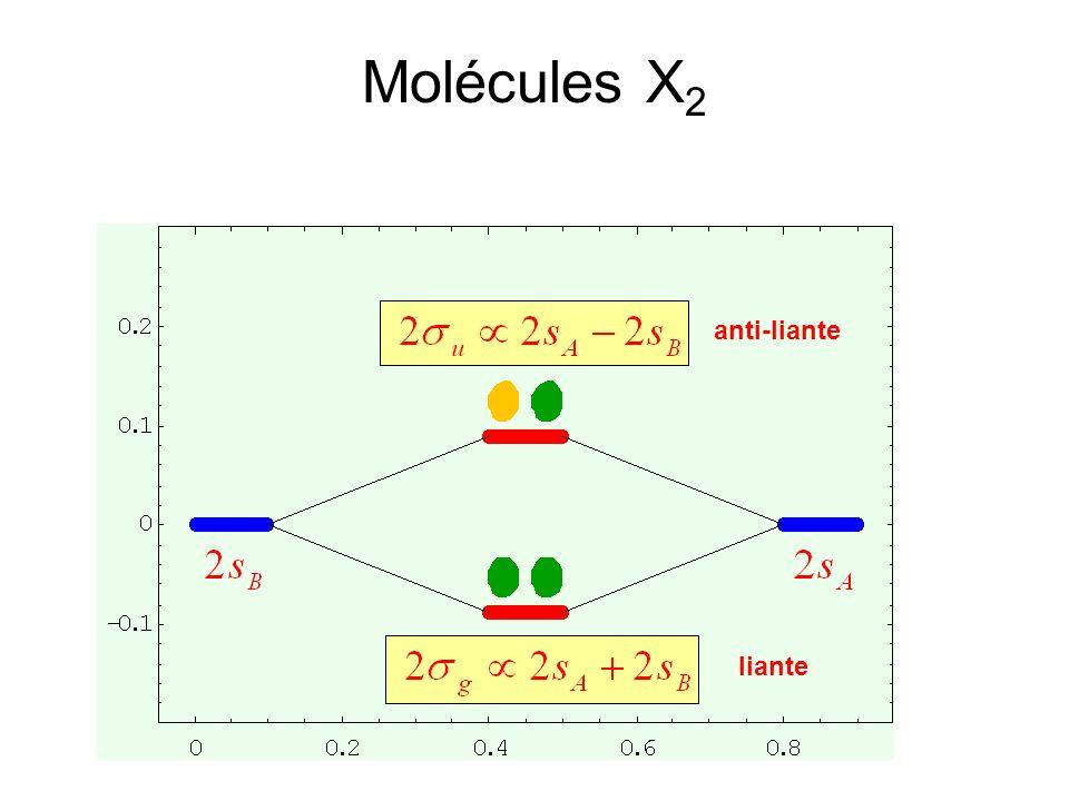 Molécules X2 anti-liante liante