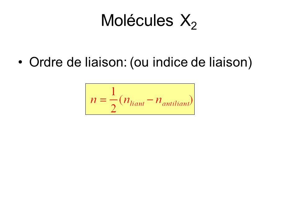 Molécules X2 Ordre de liaison: (ou indice de liaison)