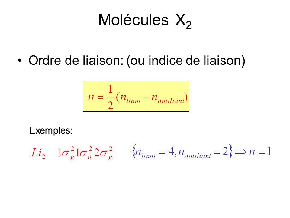 Molécules X2 Ordre de liaison: (ou indice de liaison) Exemples: