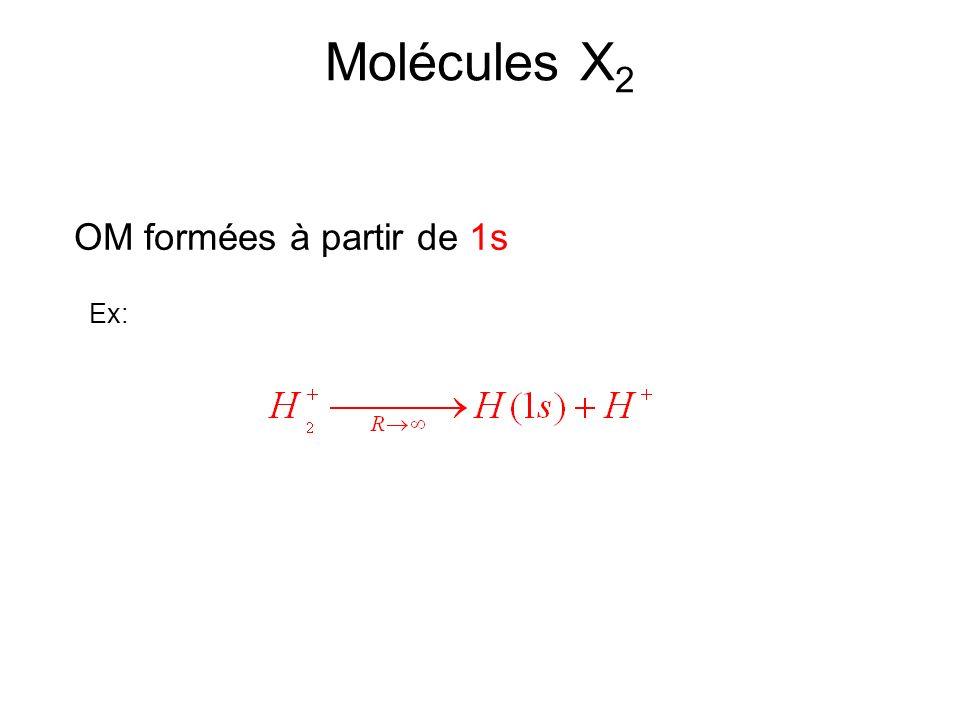 Molécules X2 OM formées à partir de 1s Ex: