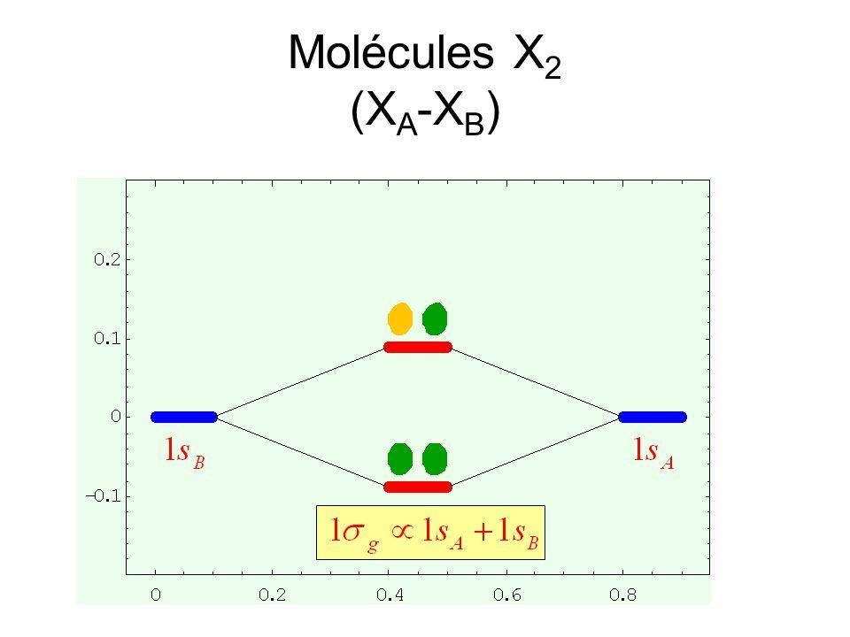 Molécules X2 (XA-XB)