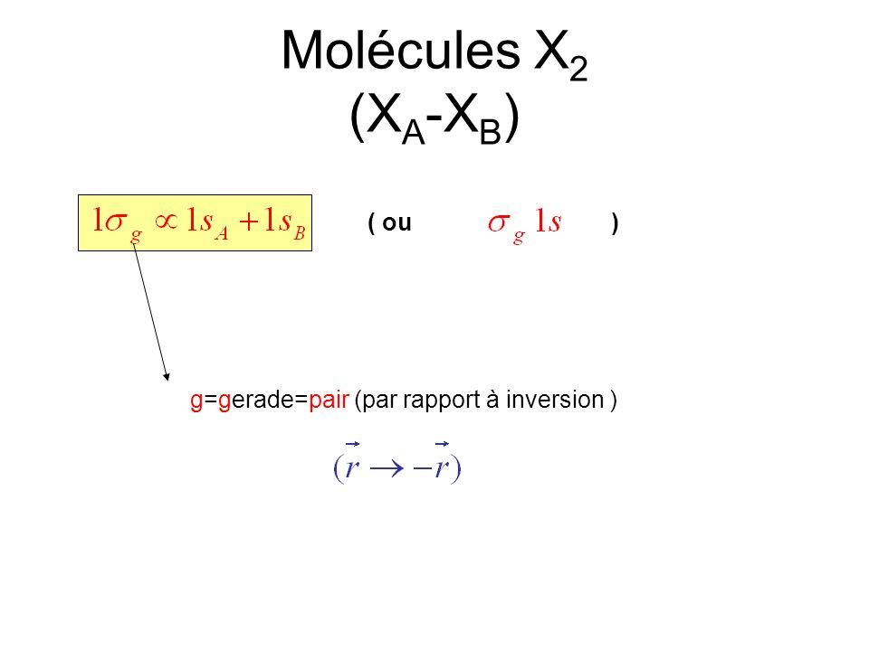 Molécules X2 (XA-XB) ( ou ) g=gerade=pair (par rapport à inversion )