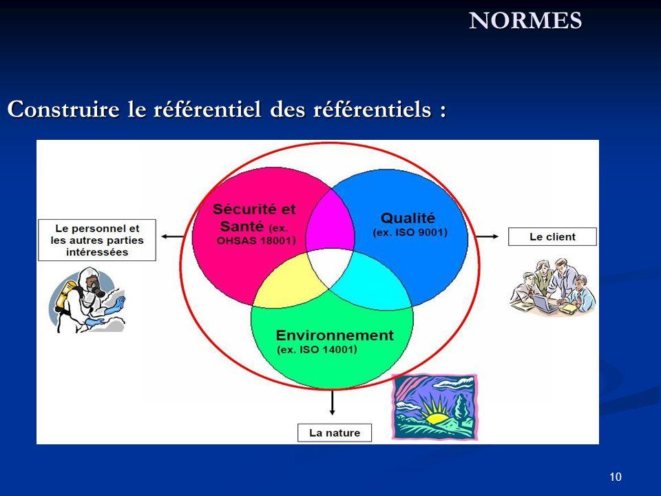 NORMES Construire le référentiel des référentiels :
