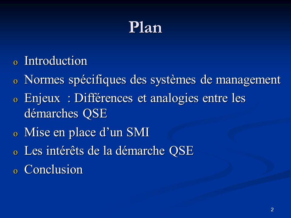 Plan Introduction Normes spécifiques des systèmes de management