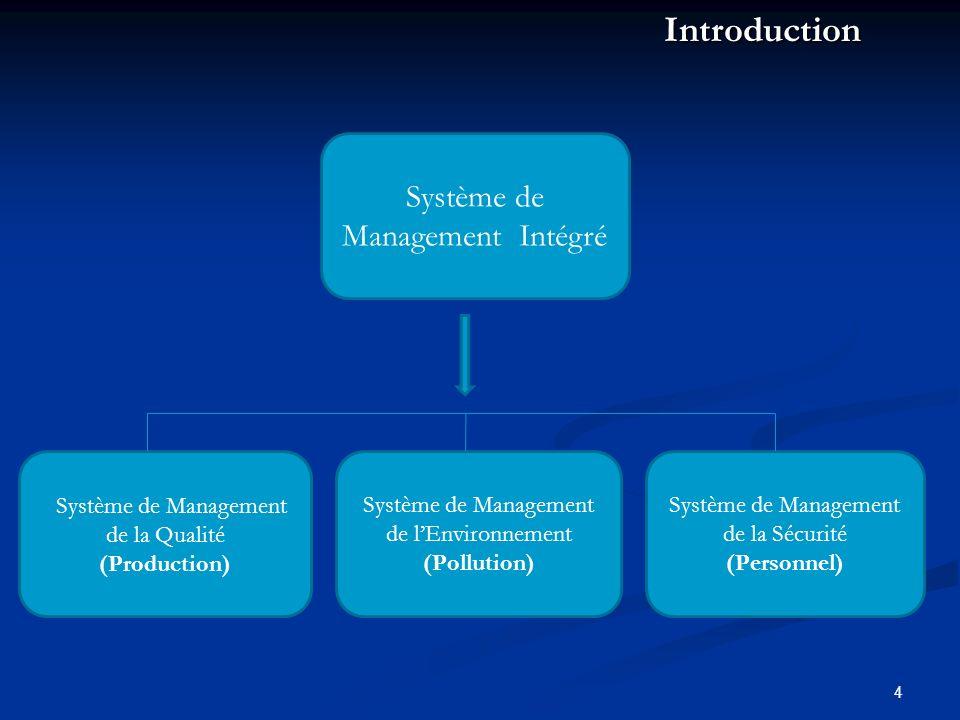 Système de Management Intégré