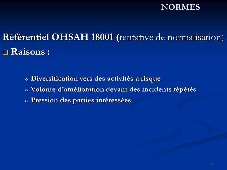 Référentiel OHSAH 18001 (tentative de normalisation) Raisons :
