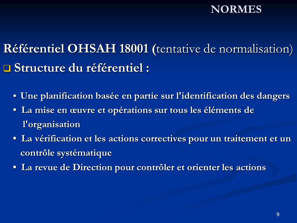 Référentiel OHSAH 18001 (tentative de normalisation)