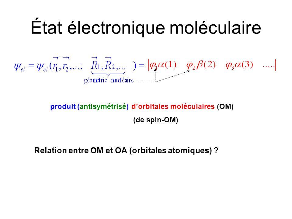 État électronique moléculaire