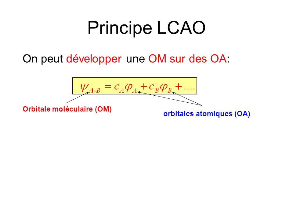 Principe LCAO On peut développer une OM sur des OA: