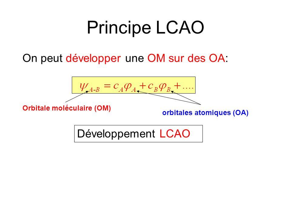 Principe LCAO On peut développer une OM sur des OA: Développement LCAO