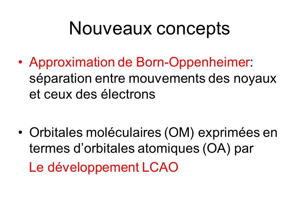 Nouveaux concepts Approximation de Born-Oppenheimer: séparation entre mouvements des noyaux et ceux des électrons.