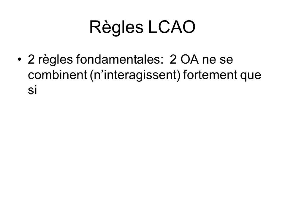 Règles LCAO 2 règles fondamentales: 2 OA ne se combinent (n'interagissent) fortement que si