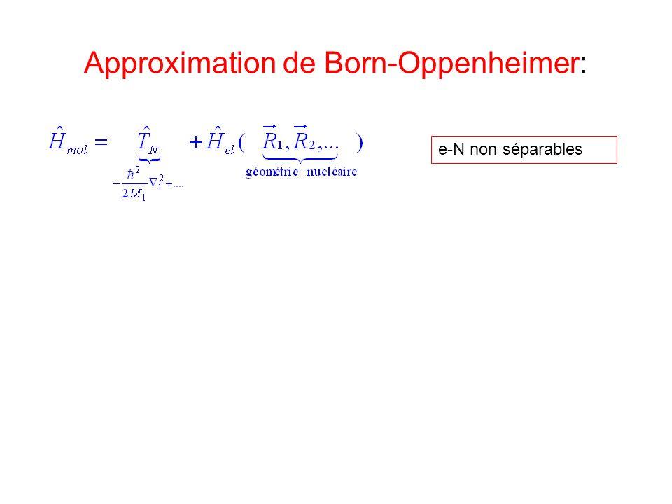 Approximation de Born-Oppenheimer: