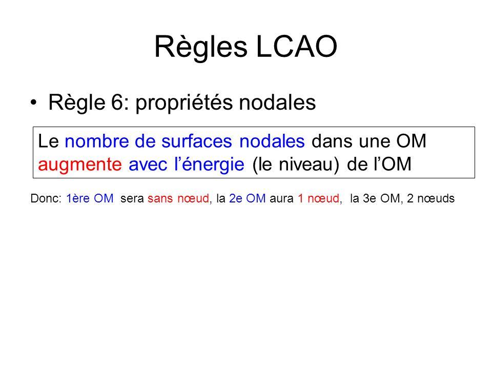 Règles LCAO Règle 6: propriétés nodales