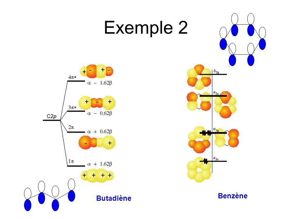 Exemple 2 - + - + + - + - + + + + + Benzène Butadiène