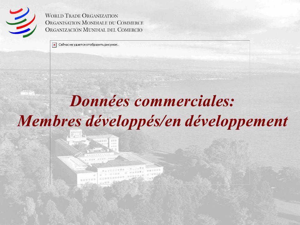 Données commerciales: Membres développés/en développement