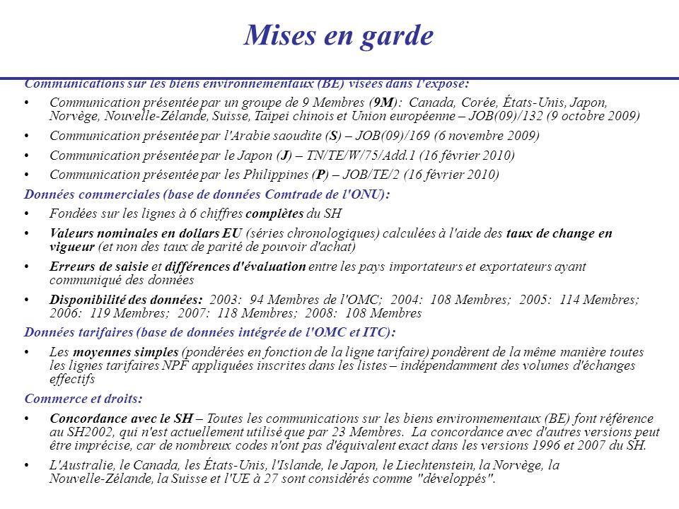 Mises en garde Communications sur les biens environnementaux (BE) visées dans l exposé: