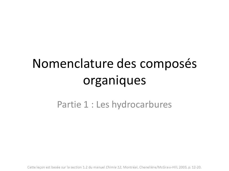 Nomenclature des composés organiques