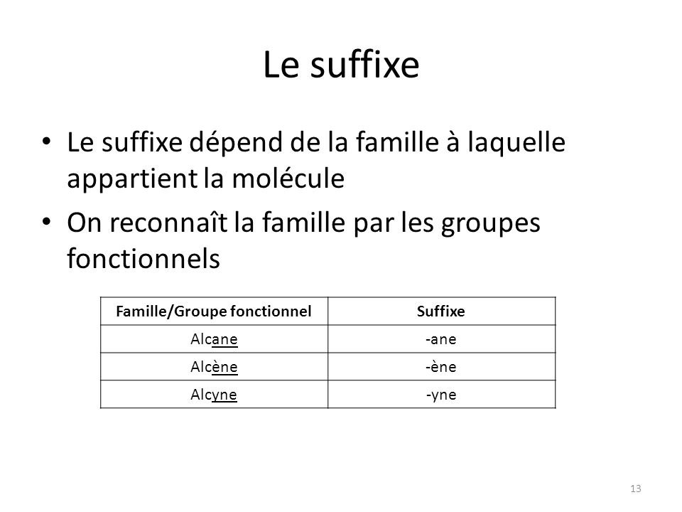 Famille/Groupe fonctionnel