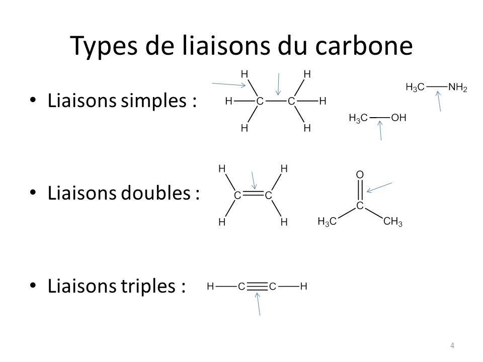 Types de liaisons du carbone