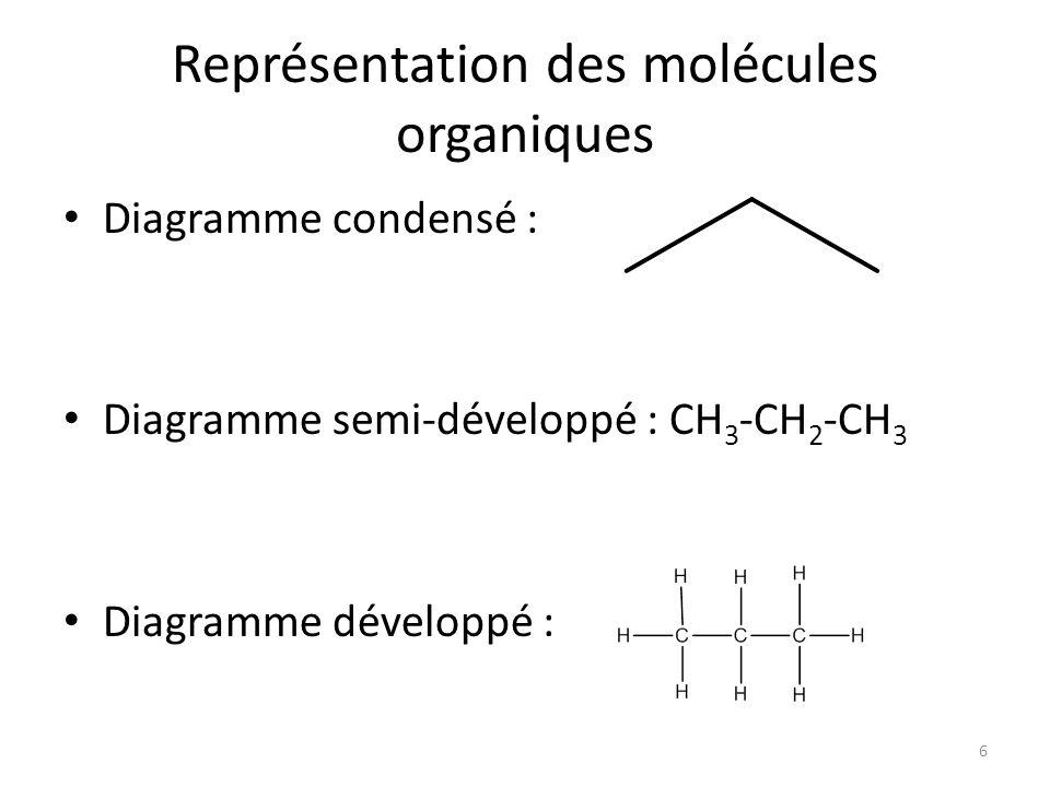 Représentation des molécules organiques