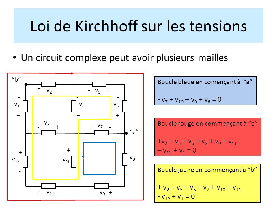 Chapitre ii loi fondamentales ppt video online t l charger for Loi sur le ramonage des cheminees