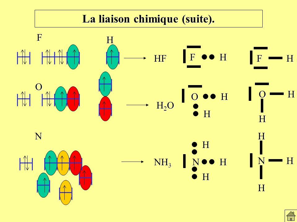 La liaison covalente (suite)