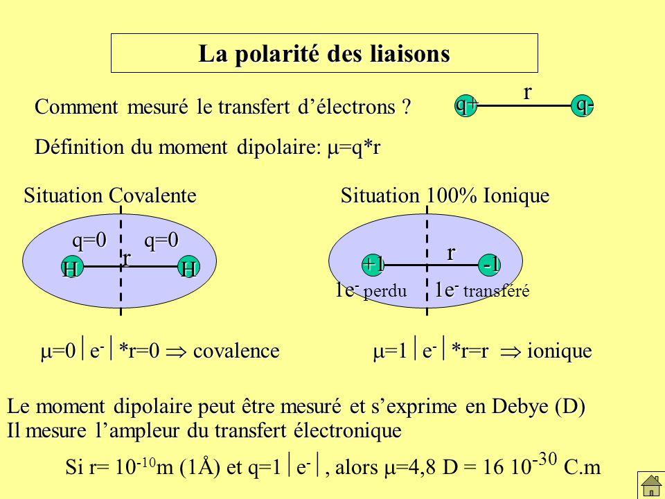 Nbre d 'électrons transférés