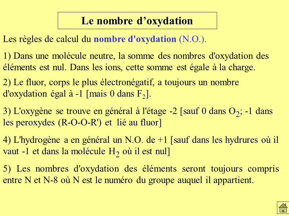 Régles de calcul Régles de calcul. Le nombre d'oxydation. Les règles de calcul du nombre d oxydation (N.O.).