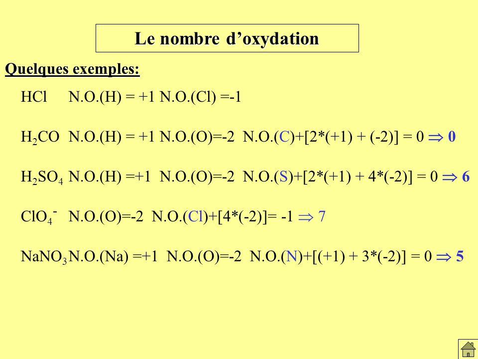 Exemple du nombre d 'oxydation