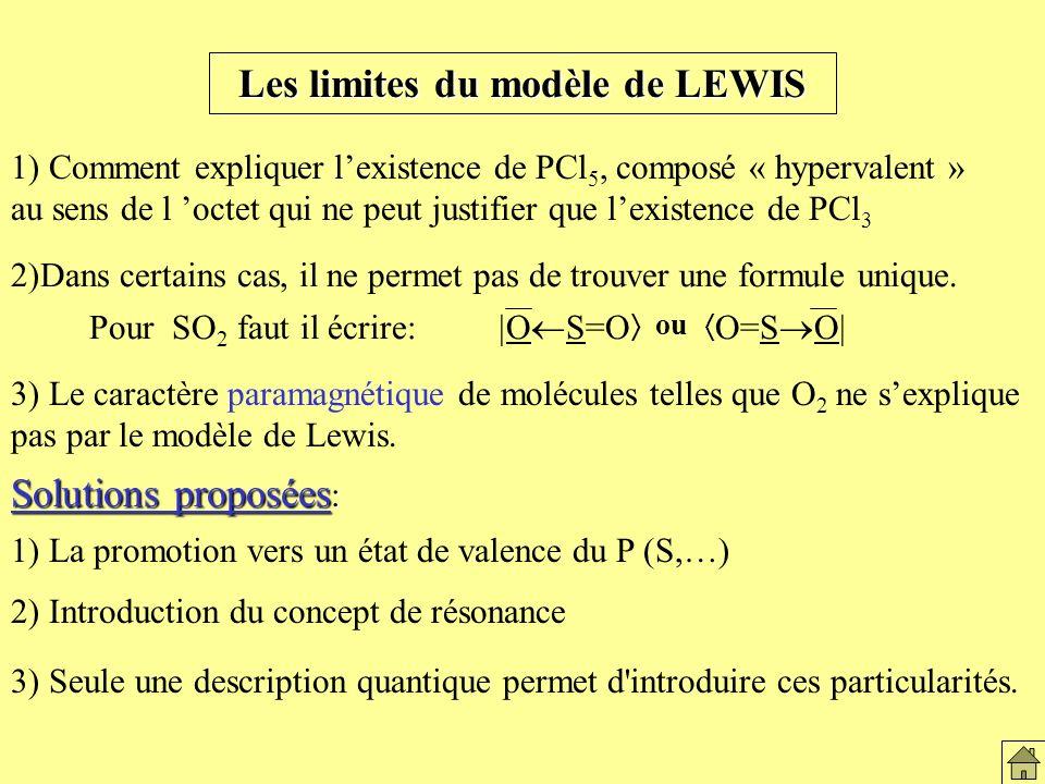 Les limites du modèle de Lewis