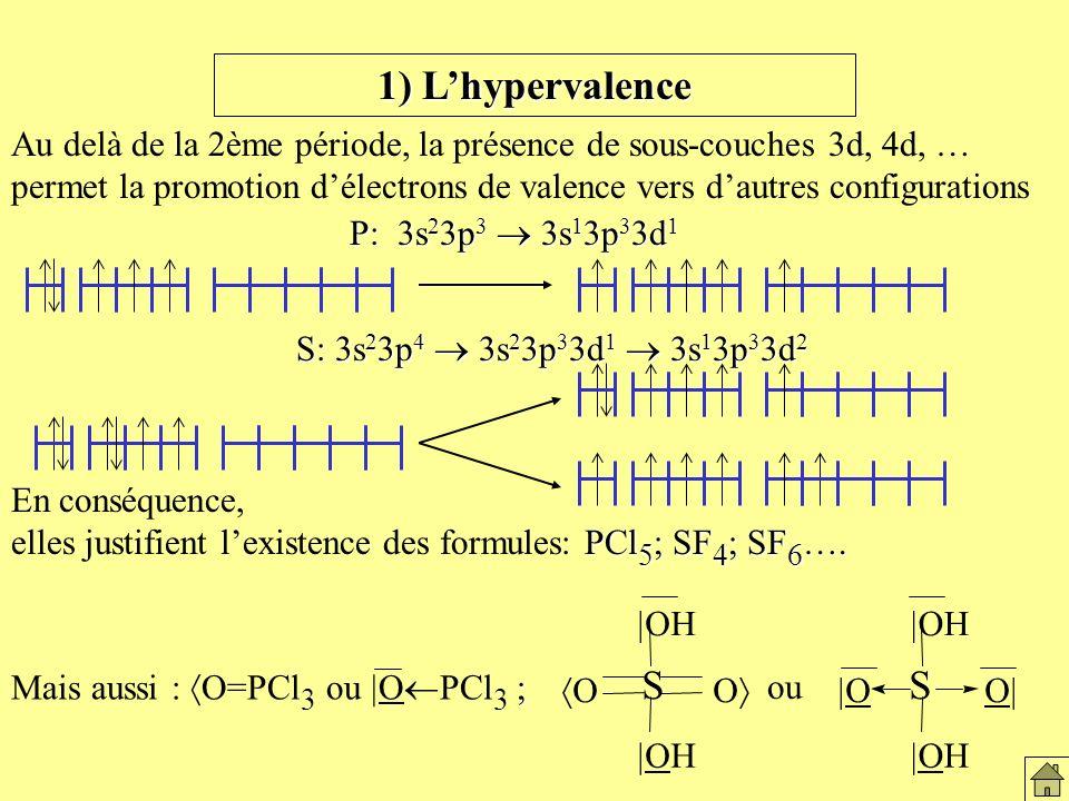 L'hypervalence 1) L'hypervalence.