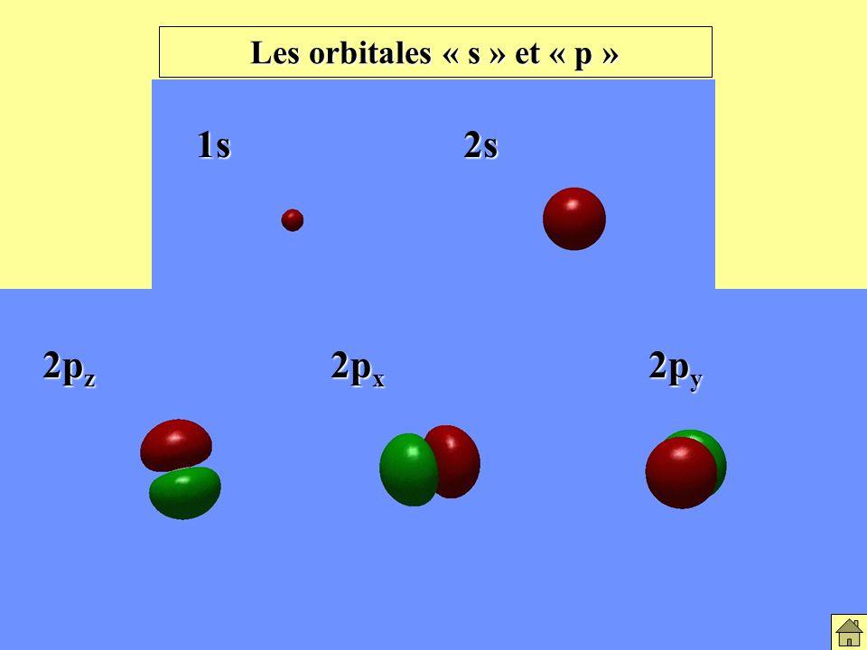 Les orbitales « s » et « p »