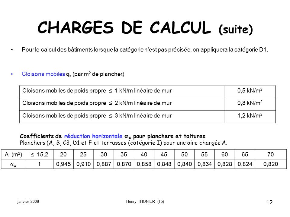 Actions janvier 2008 henry thonier t5 ppt video online t l charger - Calcul metre lineaire ...