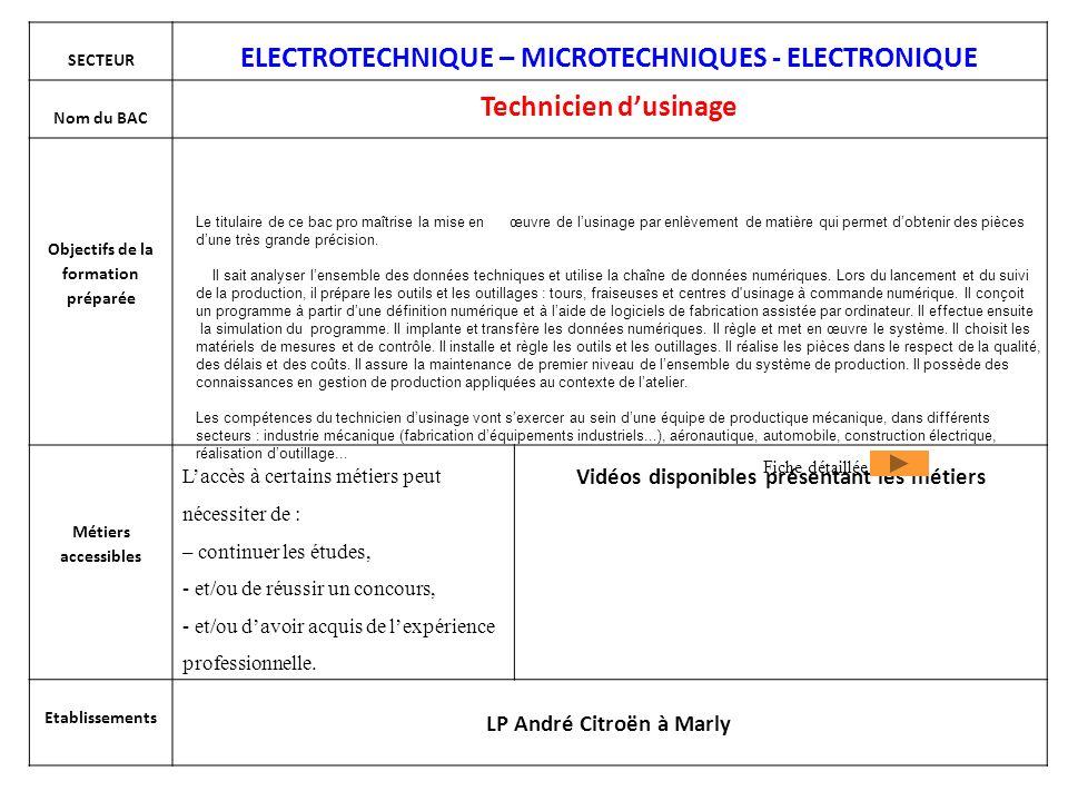 electrotechnique nergie quipement communicants ppt t l charger. Black Bedroom Furniture Sets. Home Design Ideas