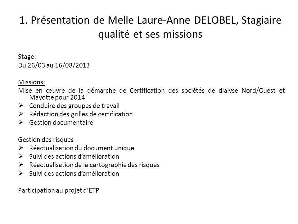 R union comit de certification de dialyse ppt video - Grille d identification des risques psychosociaux au travail ...