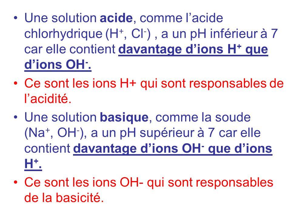 Une solution acide, comme l'acide chlorhydrique (H+, Cl-) , a un pH inférieur à 7 car elle contient davantage d'ions H+ que d'ions OH-.