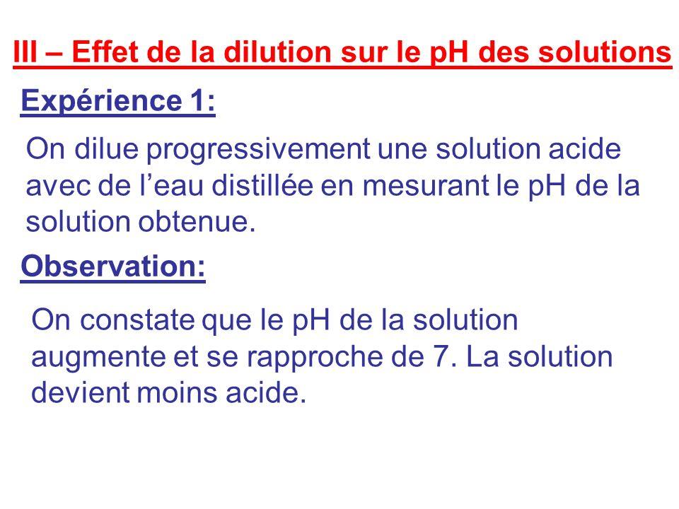 III – Effet de la dilution sur le pH des solutions