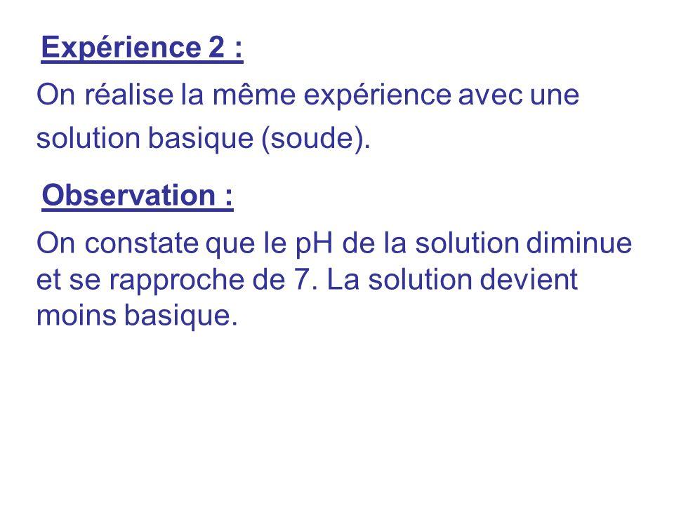 Expérience 2 : On réalise la même expérience avec une. solution basique (soude). Observation :
