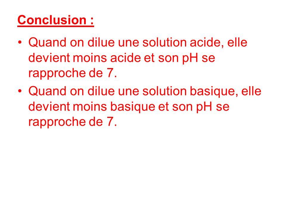 Conclusion : Quand on dilue une solution acide, elle devient moins acide et son pH se rapproche de 7.