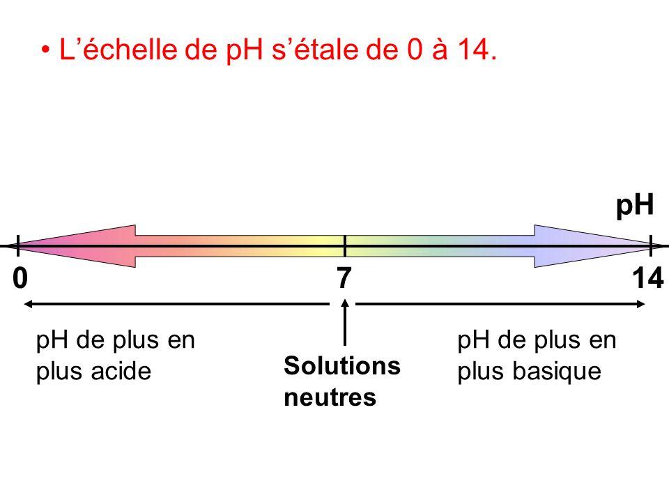 L'échelle de pH s'étale de 0 à 14.