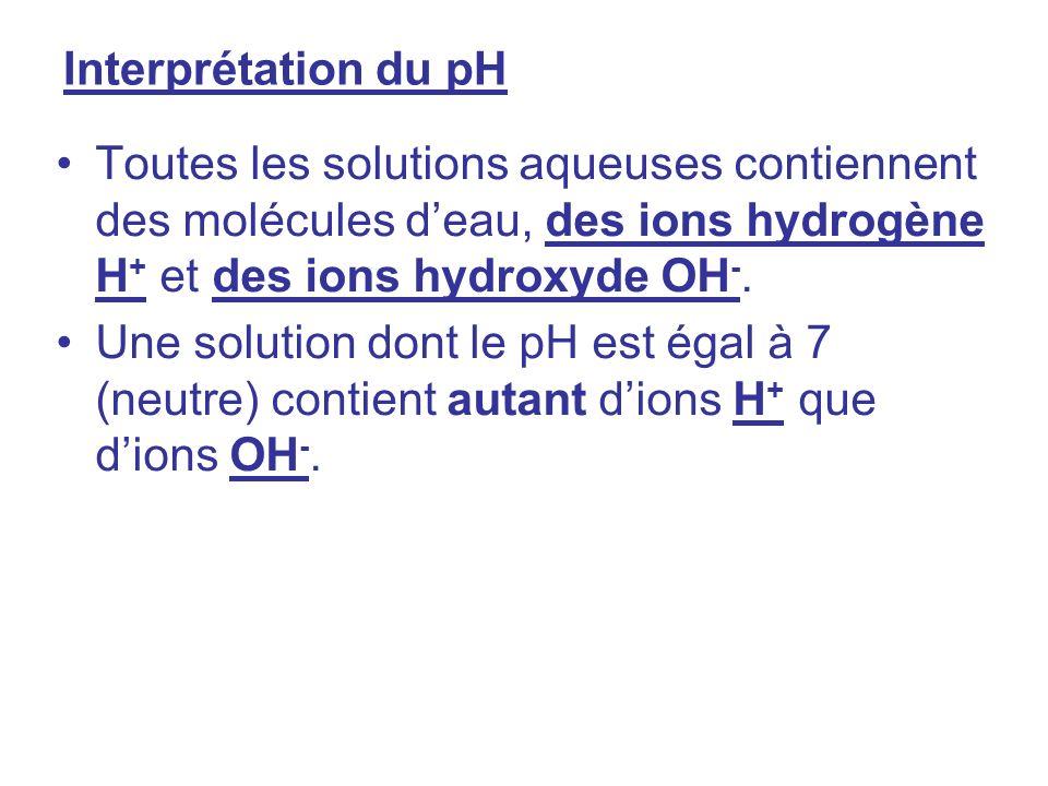 Interprétation du pH Toutes les solutions aqueuses contiennent des molécules d'eau, des ions hydrogène H+ et des ions hydroxyde OH-.