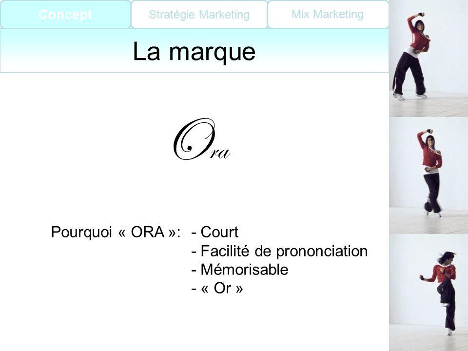 Ora La marque Pourquoi « ORA »: - Court - Facilité de prononciation